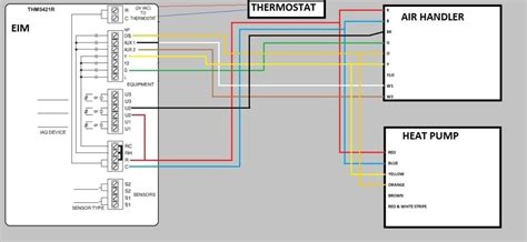 Goodman Heat Pump Thermostat Wiring Diagram Fuse Box