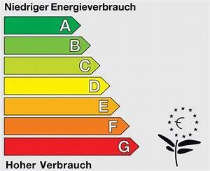 Wie Kann Man Energie Sparen : elektro knapp leonberg energie sparen strom sparen energieverbrauch stromverbrauch ~ Markanthonyermac.com Haus und Dekorationen