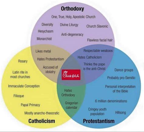 libertarian catholic