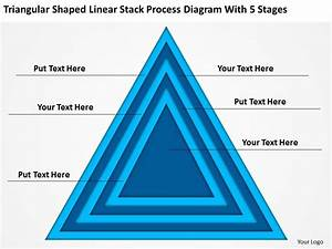 Business Intelligence Architecture Diagram Stack Process