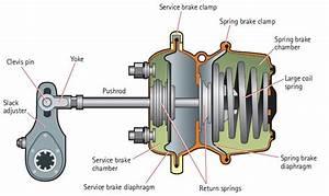 File Ashastri Air Brake Chamber Jpg