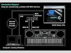 CASIO Music Site [ Internet Data Expansion System for CTK