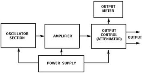 Navy Electricity Electronics Training Series Neets