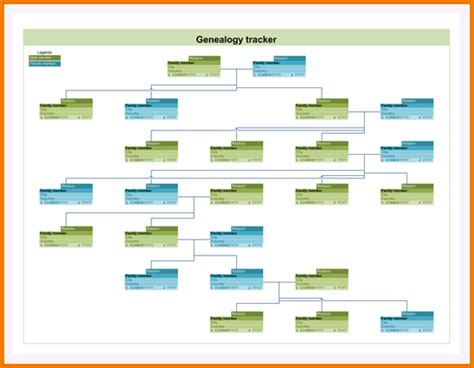 excel family tree template authorization letter