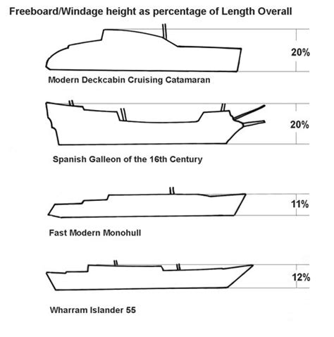 Motorboat Me Meaning by Wooden Sailing Boats For Sale Usa Boats Freeboard