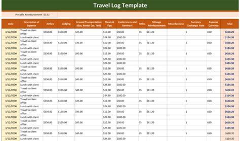 travel log templates   track  travels