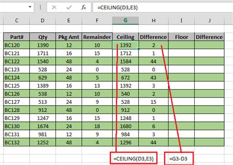 Ceiling Function Excel Exle by Ceiling Floor Functions In Excel Excel Bytes