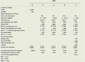 Integrated Case Allied Food Products Capital Budgeting And