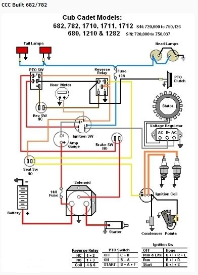 Ford 1710 Wiring Diagram by 1110 Charging System Diagram Cub Cadet Tractor Forum