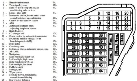 02 Passat Fuse Diagram by Where Can You Find A Fuse Box Diagram For A 2015