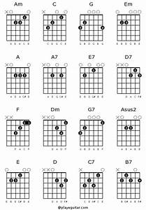 Free Guitar Chord Chart For Beginners