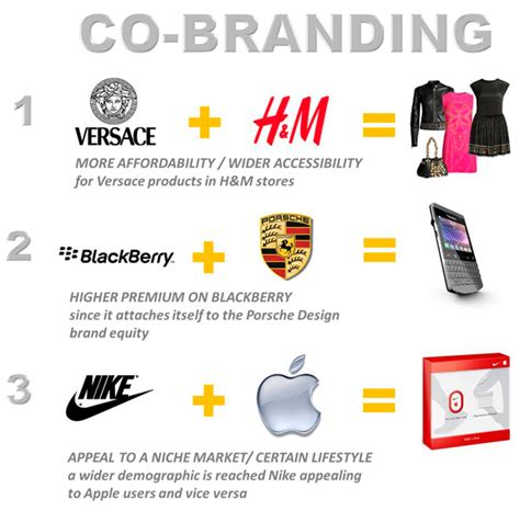 Cobranding 13 Tips For Growing Your Brand Through