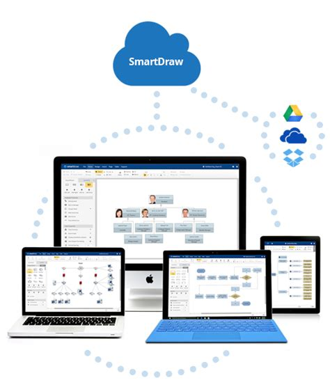 Diagram Software Try Smartdraw Free Diagramming Maker