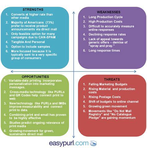 multi channel marketing Archives - Easypurl.com Insider Blog
