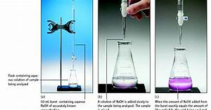 Spring Of Chemistry  Diagram For Titration