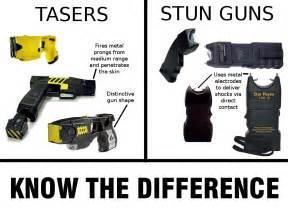 Stun Gun Taser Difference