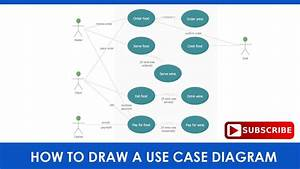 How To Draw A Use Case Diagram  With A Sample Question