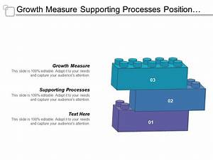Growth Measure Supporting Processes Position Development