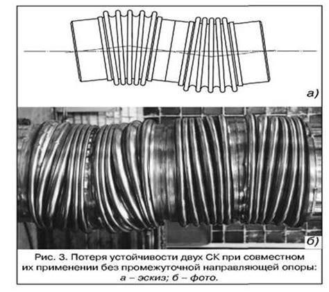 Опыт применения осевых сильфонных компенсаторов в тепловых сетях от А до Я