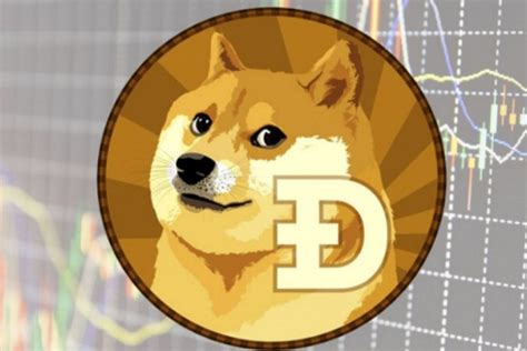 Popular Meme Coin Dogecoin Pumps 1100% as Market ...