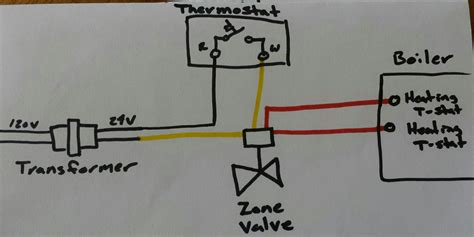 need help with completing zone thermostat and low