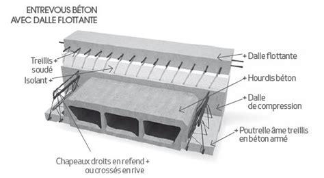 agr 233 able maison de la literie brest 8 maison beton cellulaire en r 3 denis 29 survl