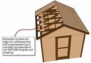 Make Your Shed Roof Construction Look Easy And Professional