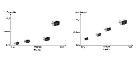 dayton speedaire compressor manual auto electrical