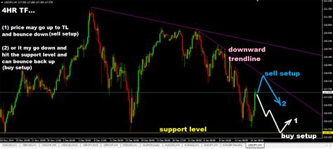 trading signals swing trading signals
