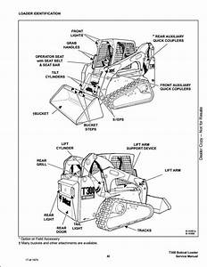 Bobcat T300 Turbo High Flow Track Loader Service Manual Pdf