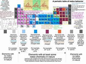 Ncert Cbse Standard 11 Chemistry Chapter 6 Thermodynamics