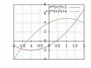 Schnittpunkt Zweier Parabeln Berechnen : schnittpunkt zweier parabeln ~ Themetempest.com Abrechnung