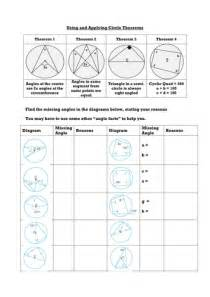 circle theorems complete lesson ceejaypee