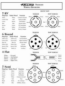 Ford Truck Trailer Plug Wiring Diagram