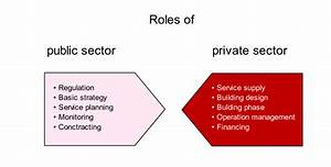Role Of Public And Private Sector In Ppp Projects