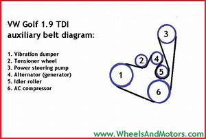 Wheels And Motors - Replace Alternator 1 9tdi  Not A Pd Engine