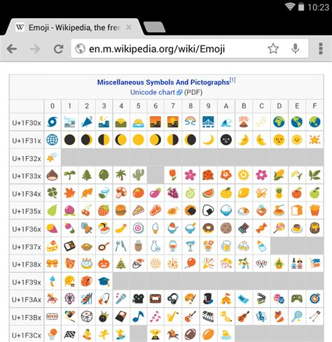android emoji list related keywords suggestions for new android emoji