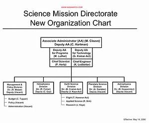 New Organization Chart Issued for NASA Science Mission ...