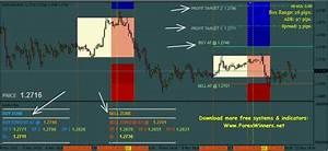 Fibonacci Charts Forex Breakoutboxes Forex Winners Free Download