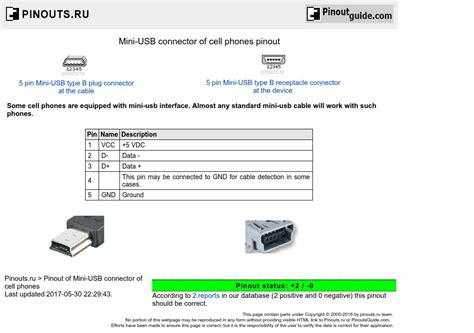 usb cable diagrams pinouts 26 wiring diagram images