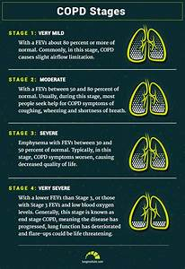 Copd Life Expectancy Stages And Prognosis  Here Are Your