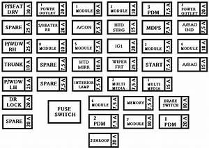 Kia Forte  2014 - 2016  - Fuse Box Diagram