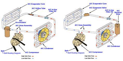 complete ac repair job autozonecom