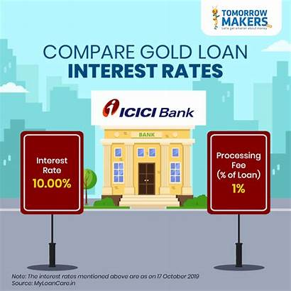 Loan Interest Compare Rates Loans Banks Rate