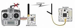 Openpilot Cc3d Wiring Diagram Tricopter