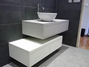 meuble sous vasque sur mesure suspendus le kiosque With caisson salle de bain