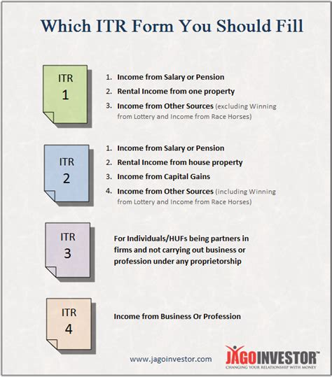 types of tax forms the biggest most detailed guide on income tax return