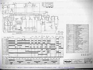 Washer Rama Museum   Miele Automatic W429s