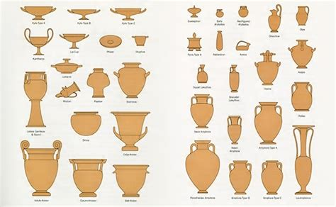 Different Vase Shapes by An Overview Of Athenian Painted Ceramic Vases Article
