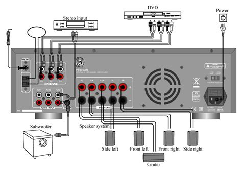 Home Theater 5 1 Wiring Diagram by 5 1 Home Theater System Circuit Diagram Periodic